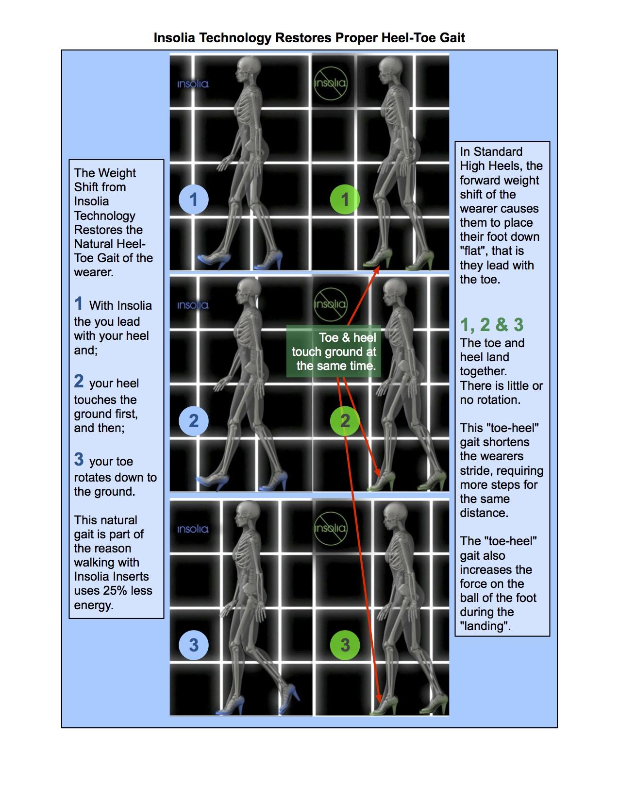 Insolia MoCap Video Benefits 3.jpg