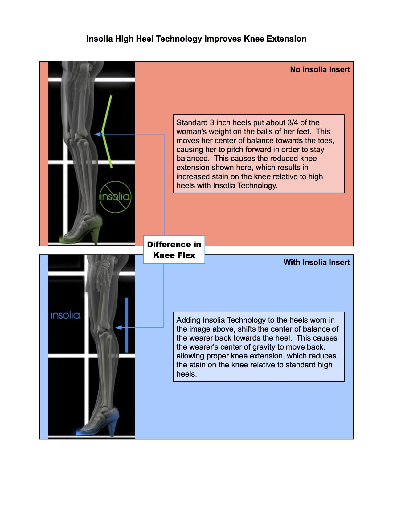 Insolia MoCap Video Benefits 5.jpg