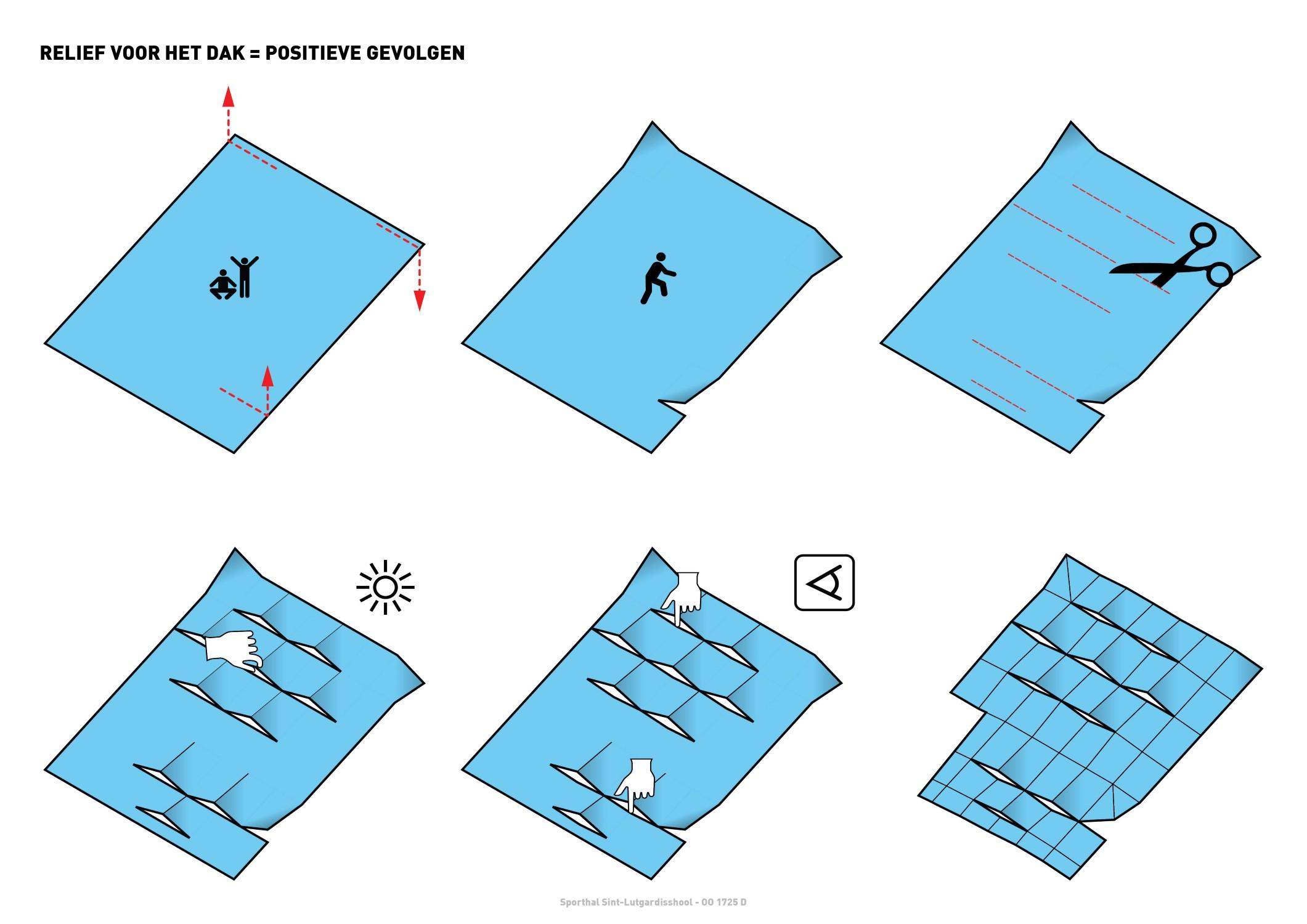 SLA_Diagram.jpg