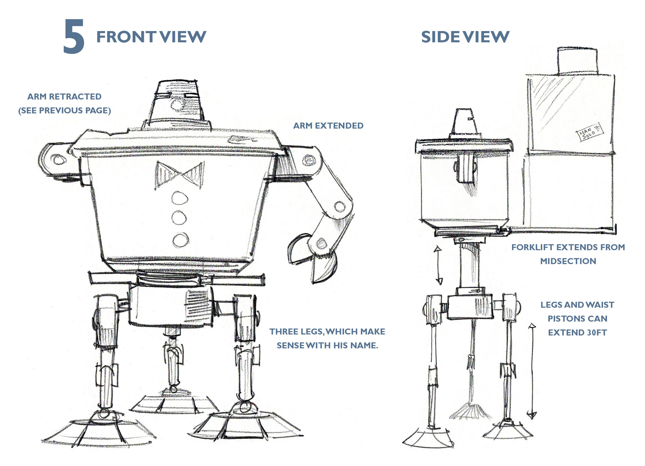 One of the dozen or more designs for Fez, the character shown above in  Cellmate . This was the only part of the sketching process that took a lot of time, since we were introducing a new character into the Star Wars lexicon.