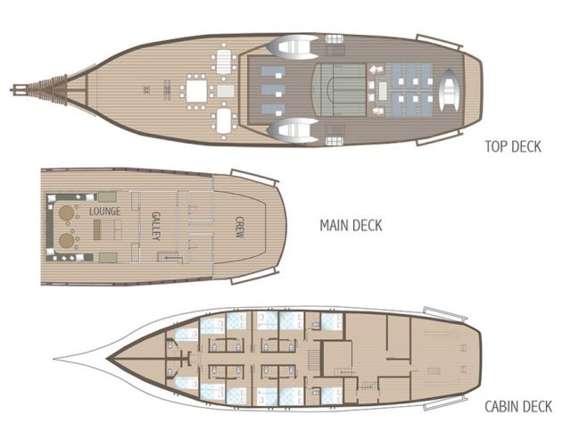 ombak-putih-liveaboard-diving-indonesia-layout-640x502.jpg