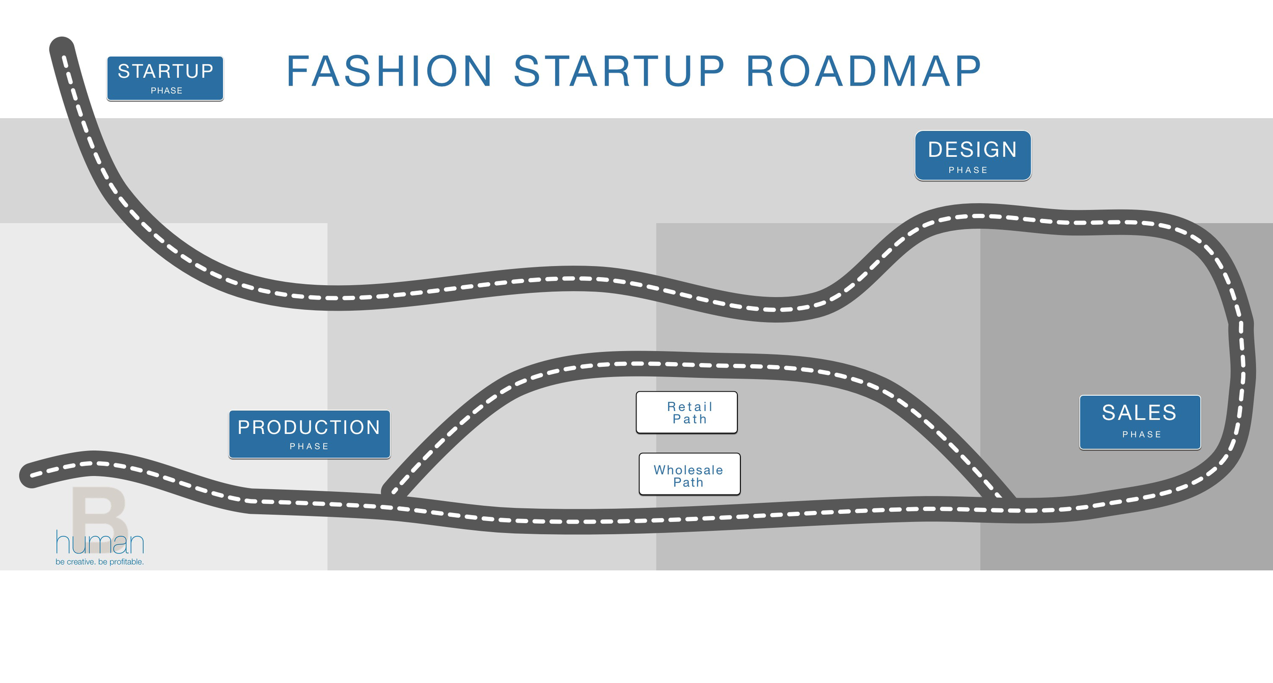 Road map - welcome page pic.png