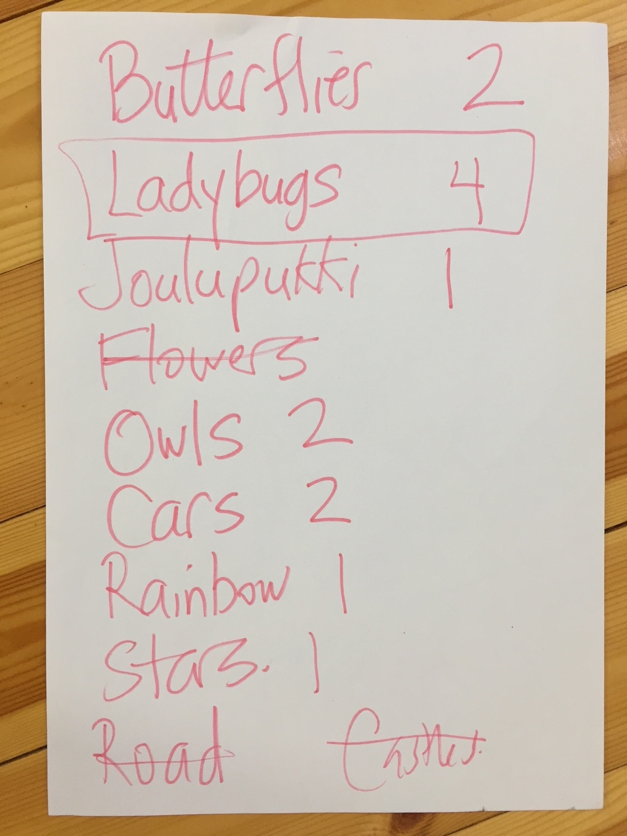 Everybody could have one vote. And the winner is Ladybugs!!