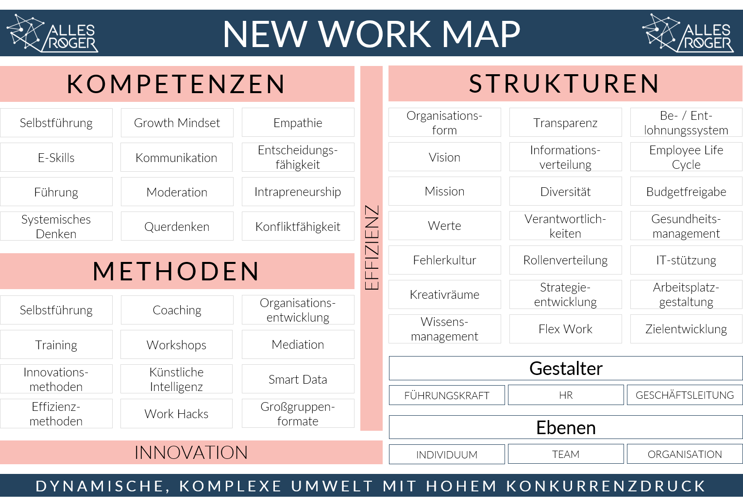New Work Map Blog blau.png
