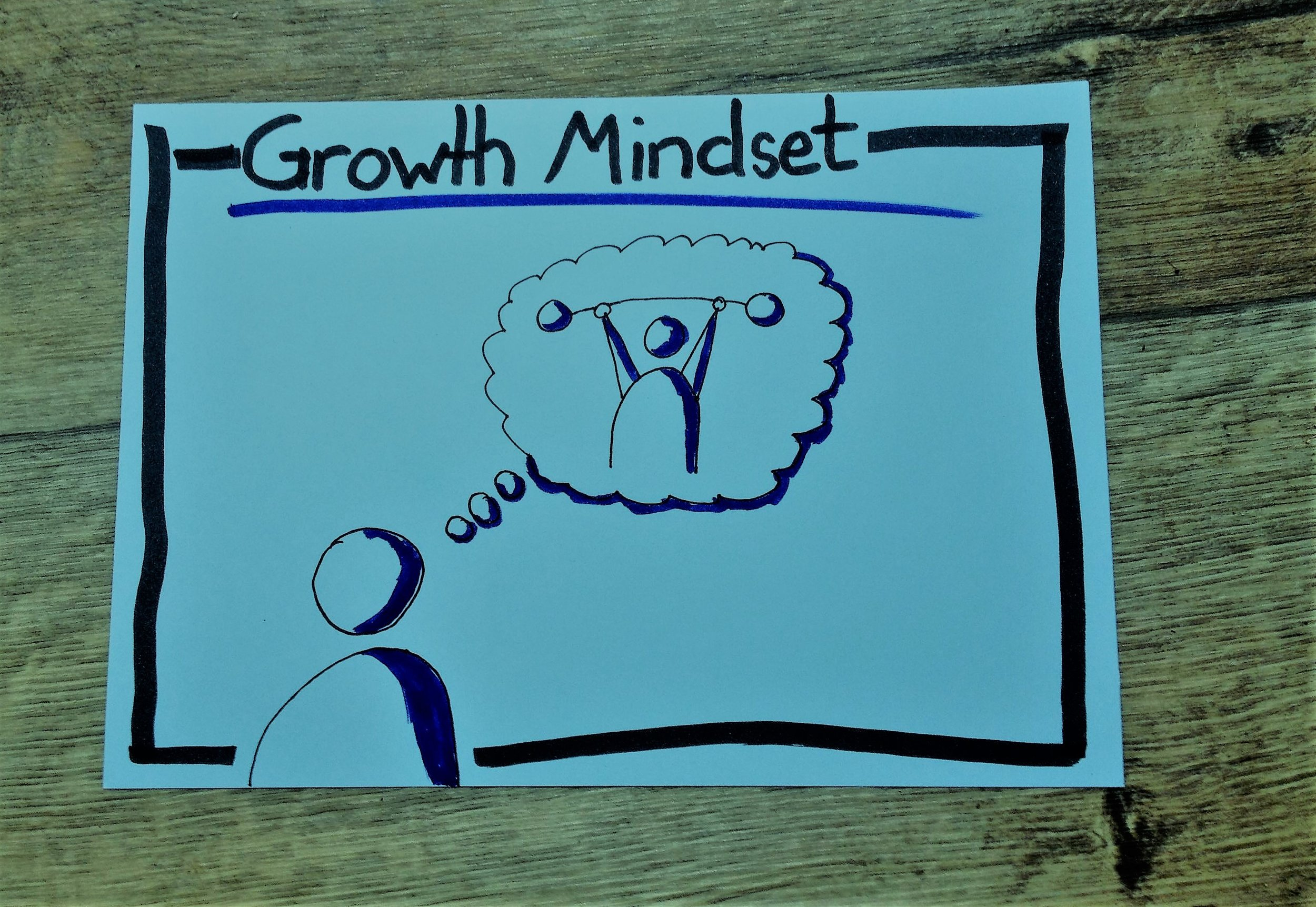 Blog Growth Mindset.jpg