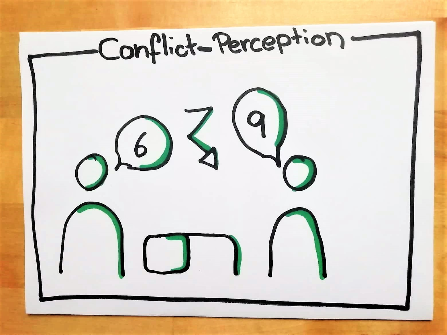 Conflict Perception.jpg