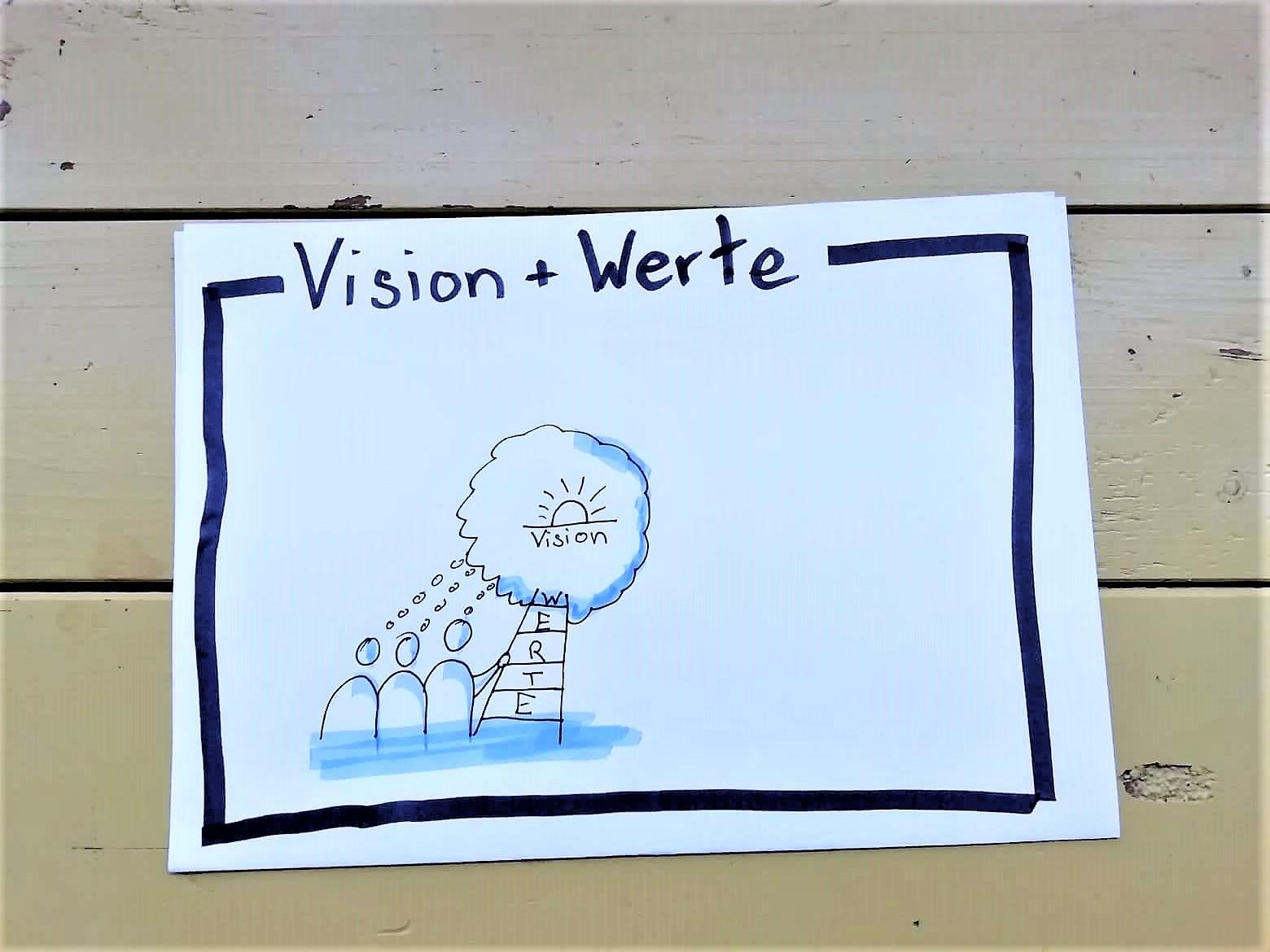 vision und werte.jpg