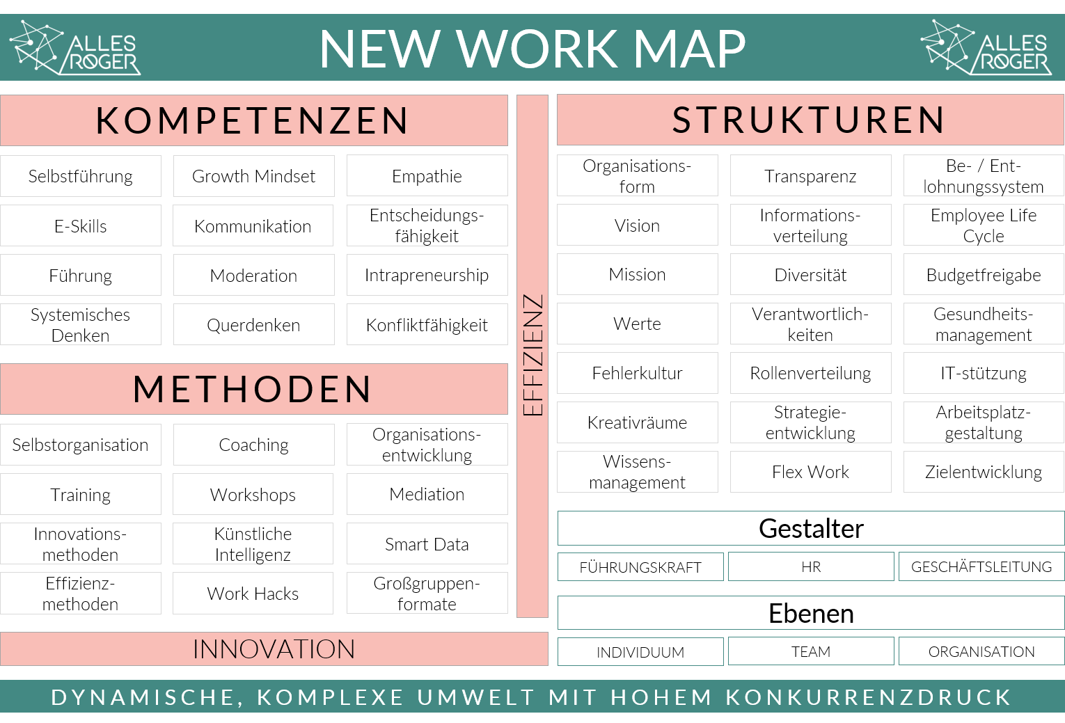 New Work Map Bunt Farbe.png