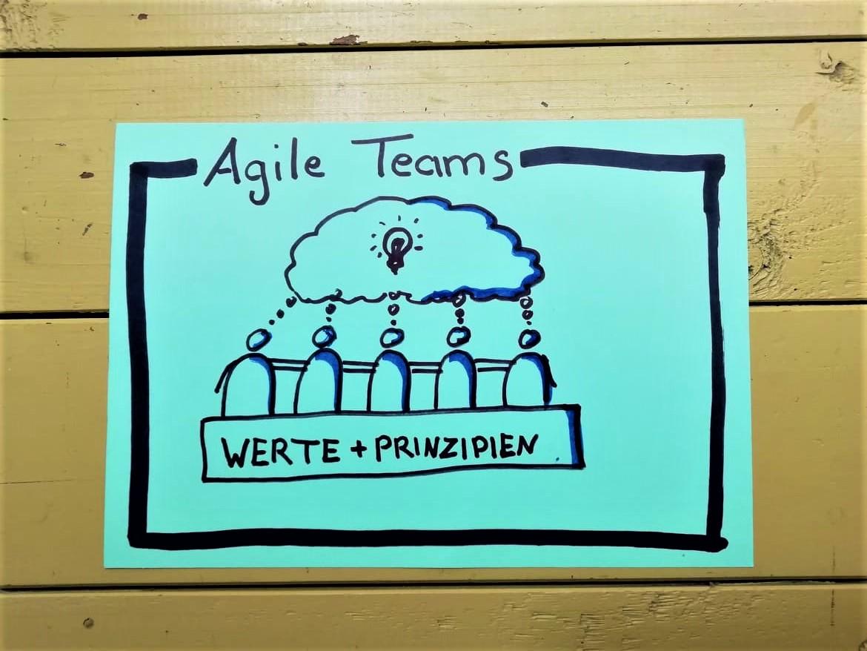 Agile Team Werte Prinzipien.jpg