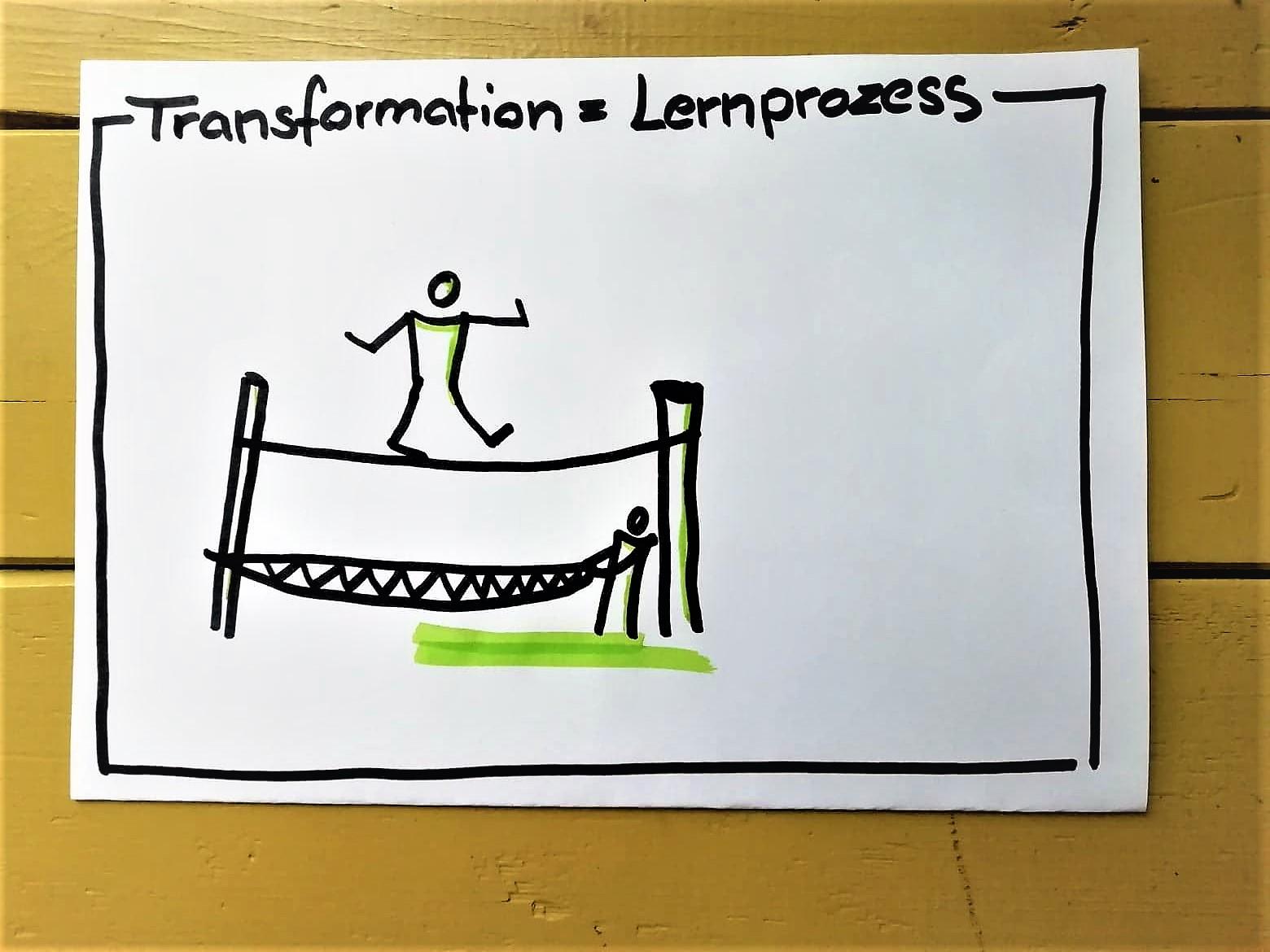 Transformation ist ein Lernprozess.jpg