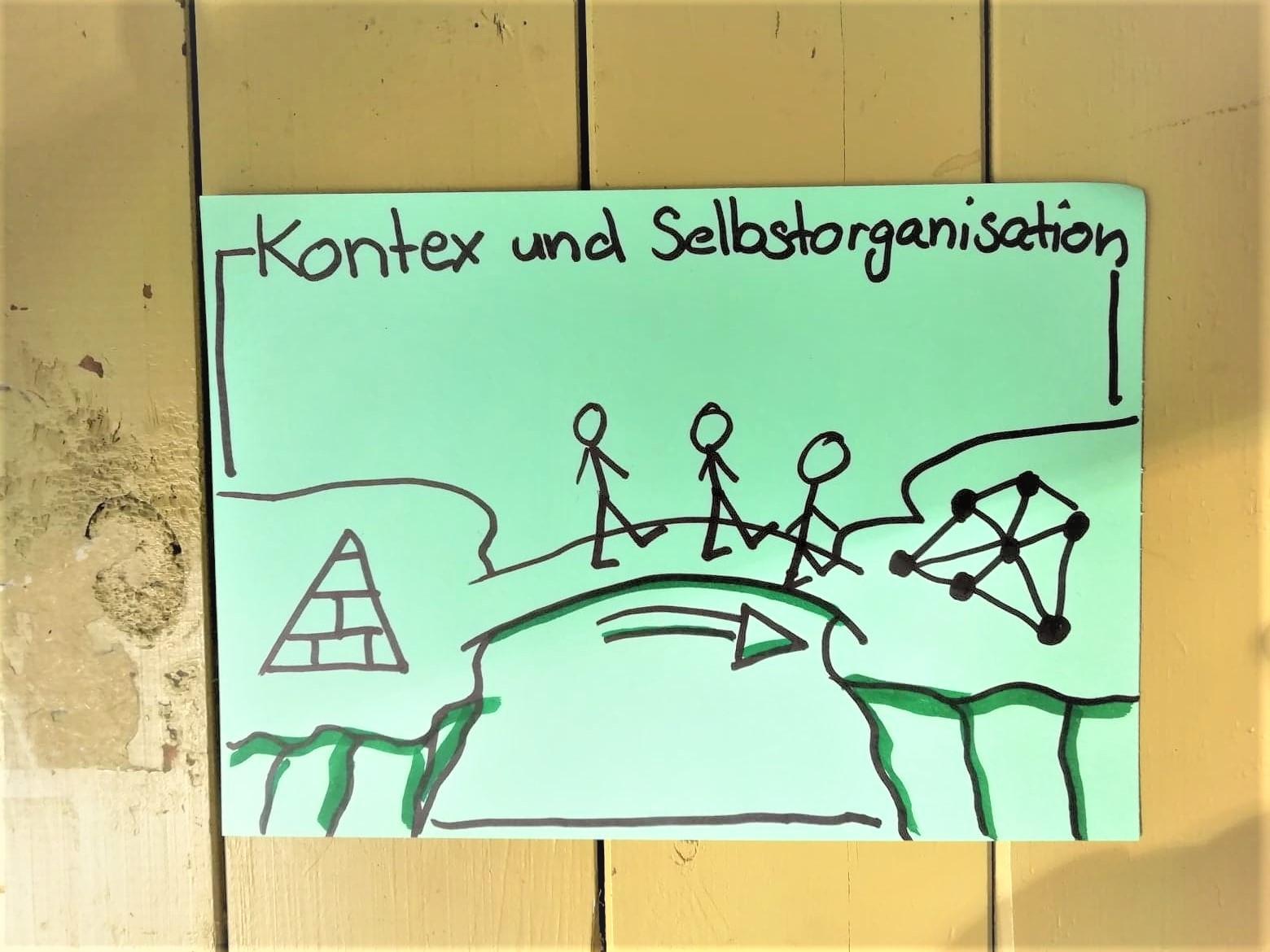 Kontext und Selbstorganisation.jpg