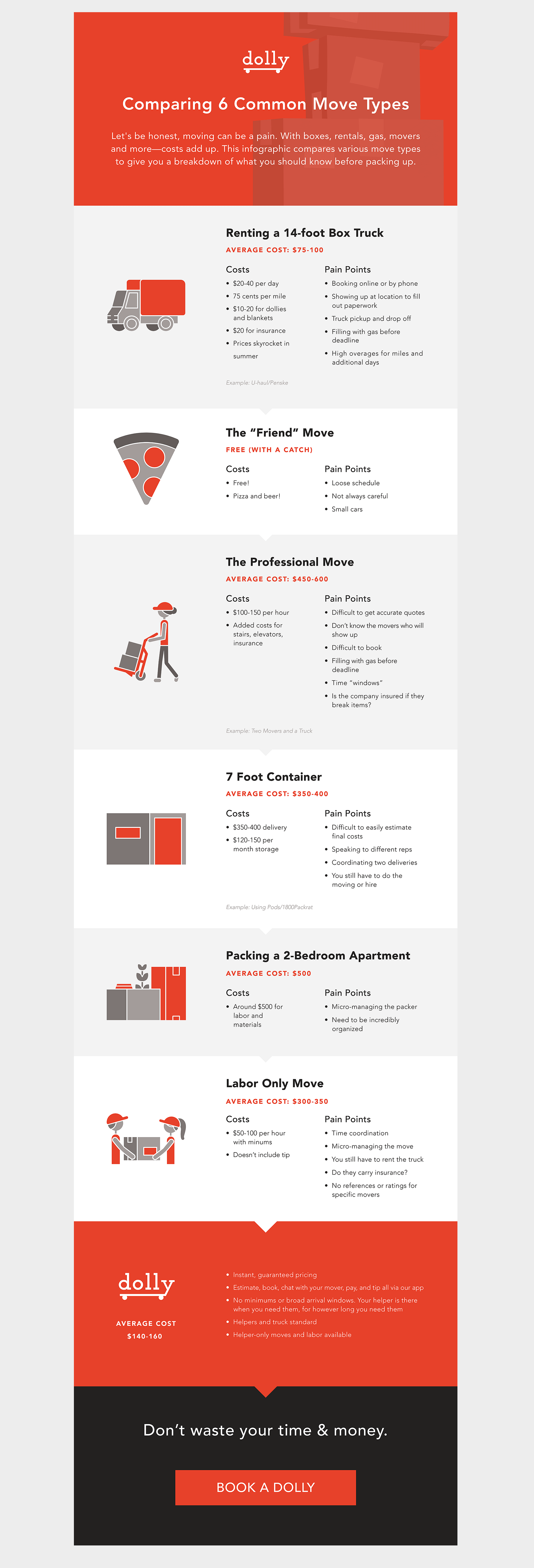 Infographics-MovingCountdown.png