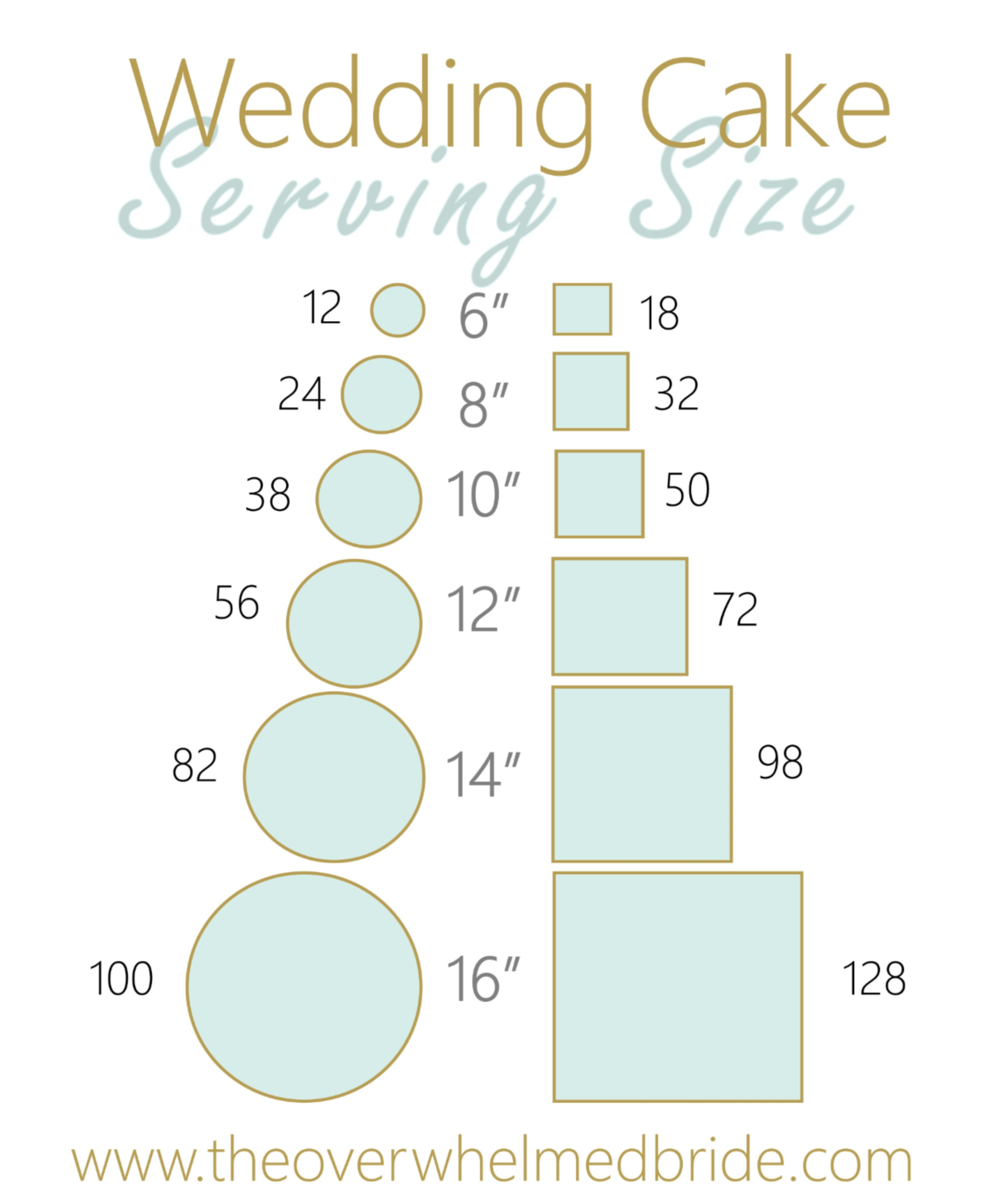 Wedding Cake Serving Size // The Overwhelmed Bride Wedding Blog + Southern California Wedding Planner