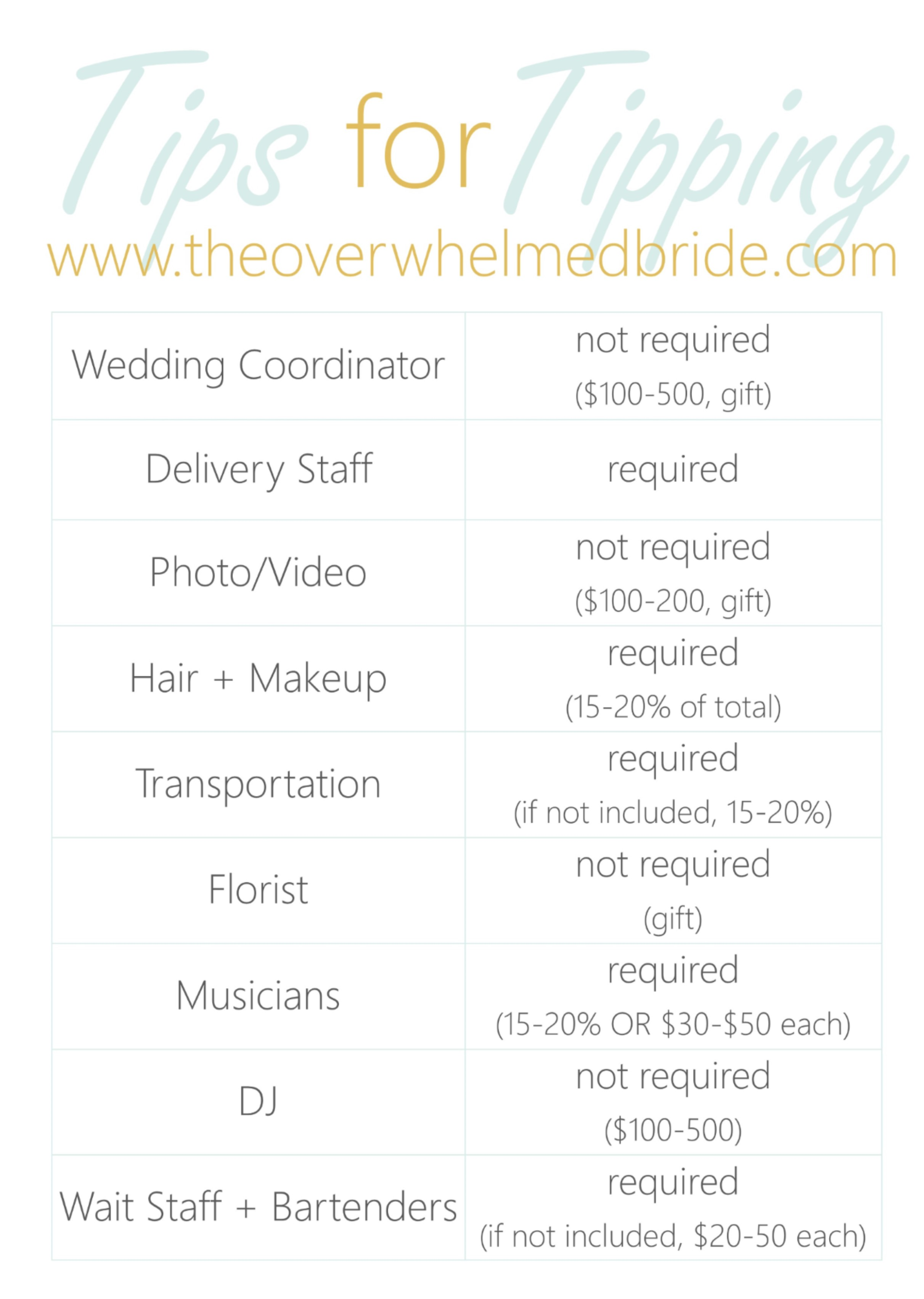 Tips for Tipping Wedding Vendors // The Overwhlemed Bride