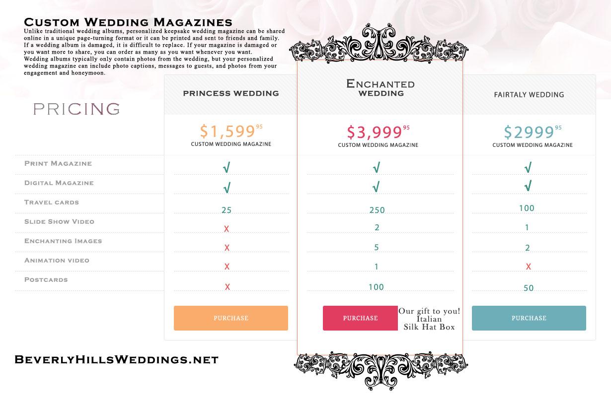 personalized wedding magazine