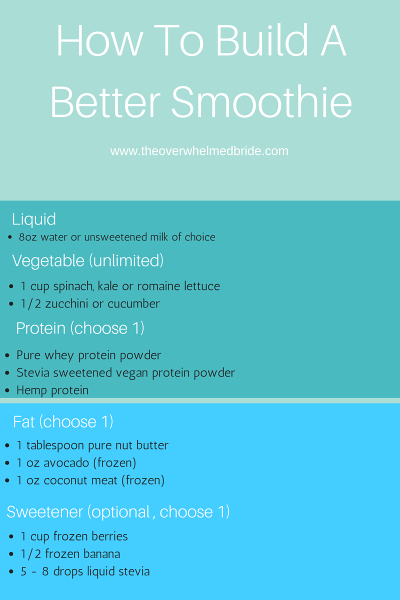 healthy breakfast smoothie recipes with less sugar