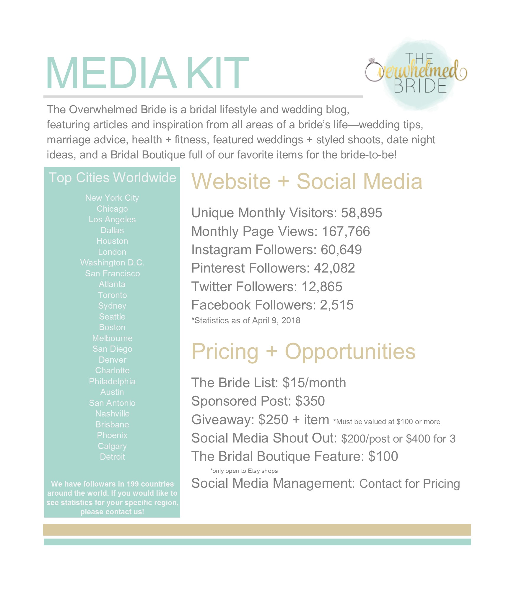 advertise your wedding business
