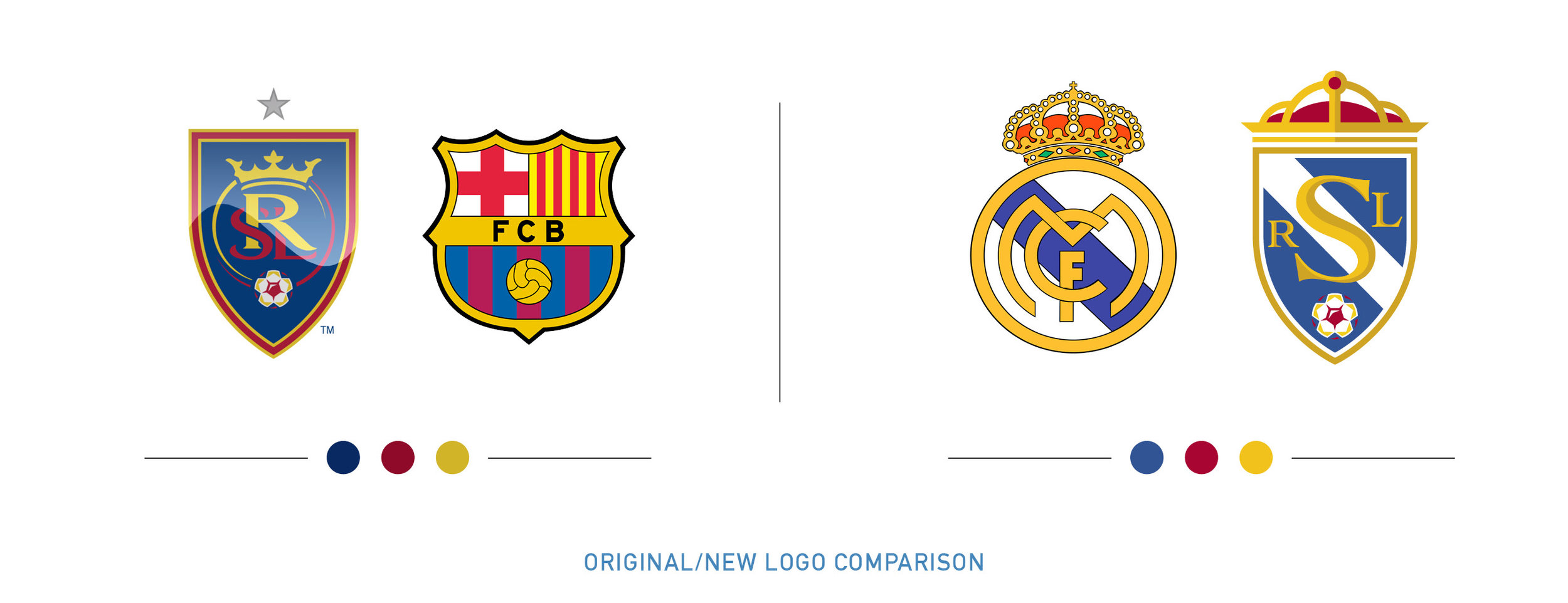 When Real Salt Lake's logo was created, it was done so with the colors of Real Madrid's biggest rival, FC Barcelona.