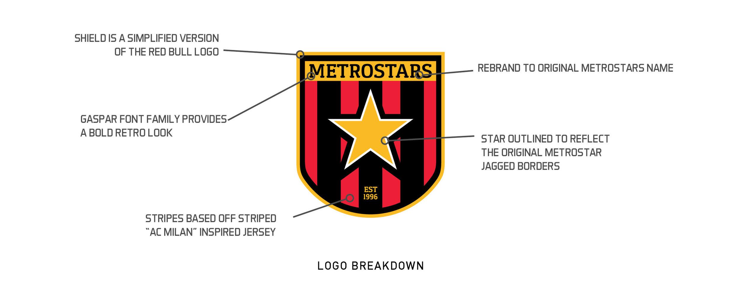 NYRB -Metrostars logo breakdown.jpg