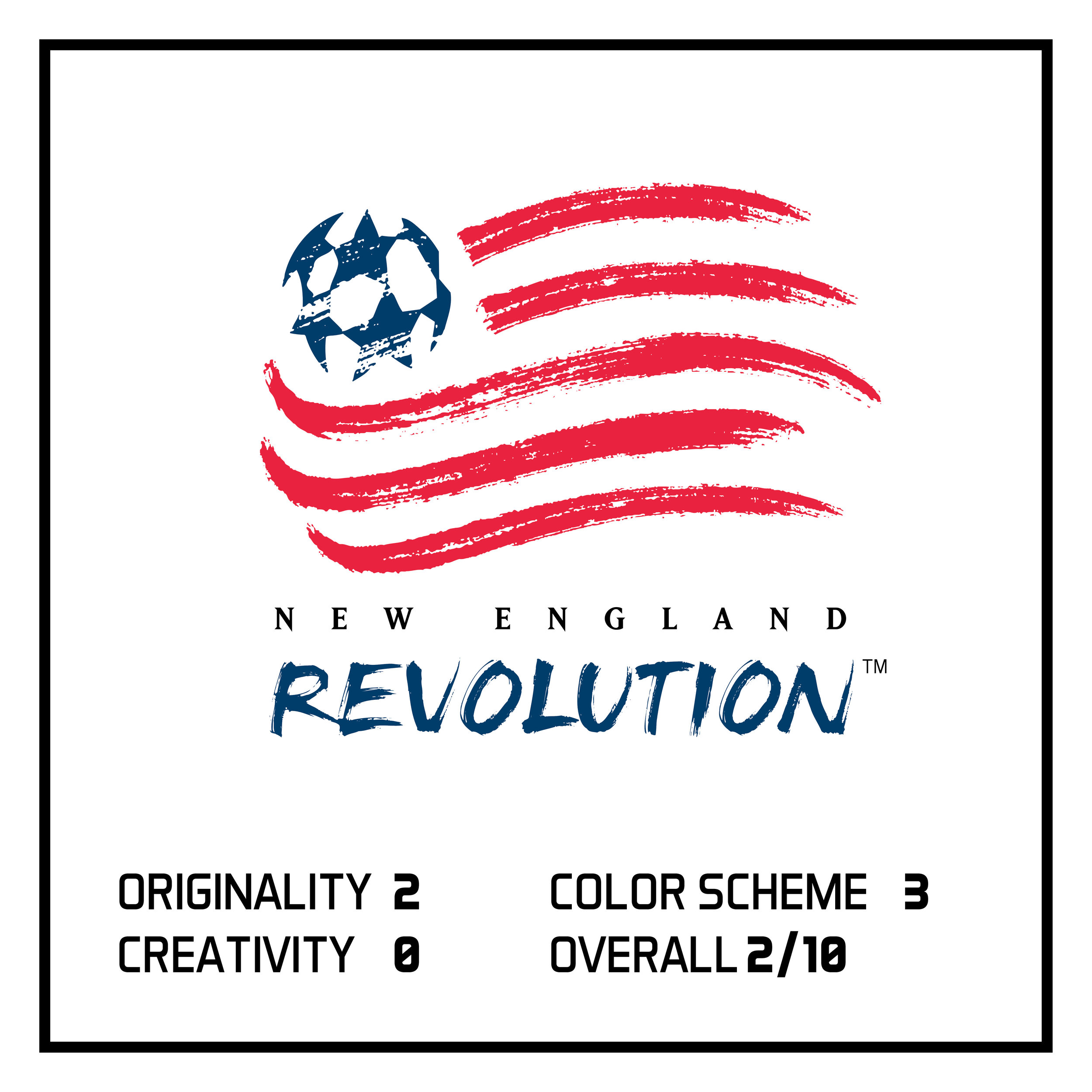 In my first BottomFive series, New England Revolution received the lowest score.  View here