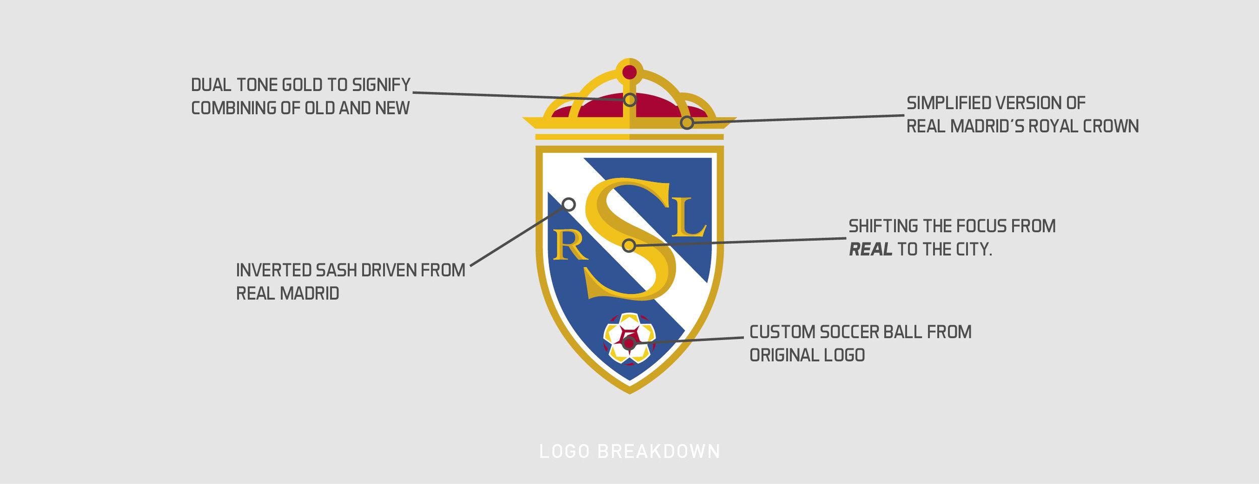 RSL - Rebrand4.jpg
