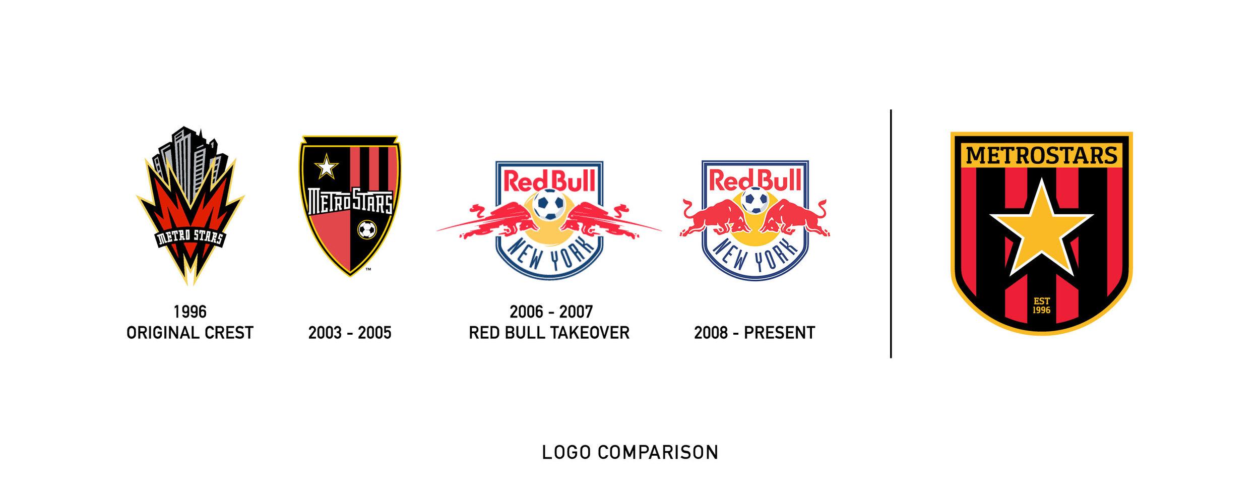 NYRB - Rebrand COMPARE.jpg
