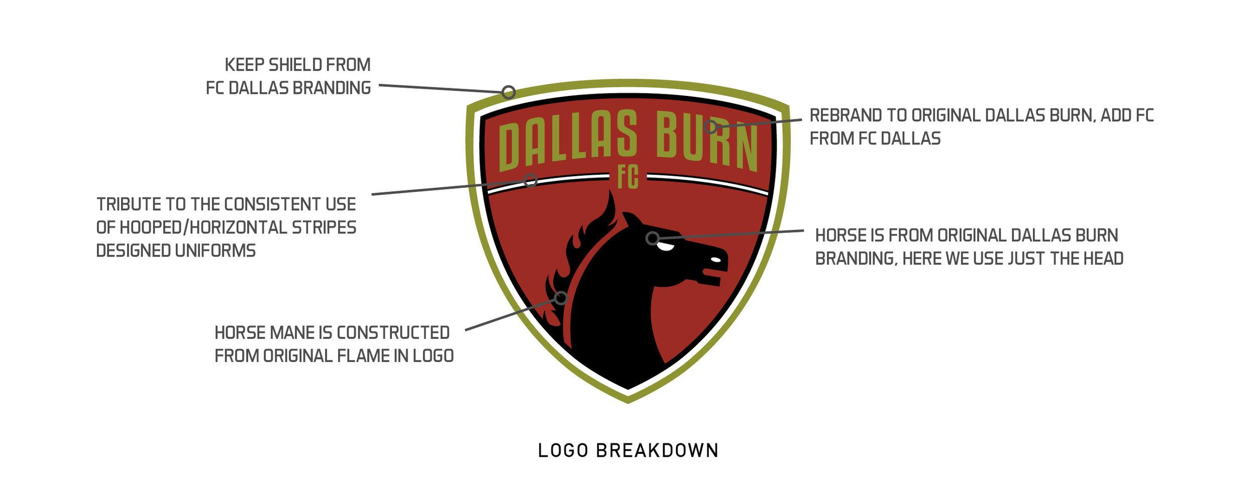 Dallas Burn FC5.jpg