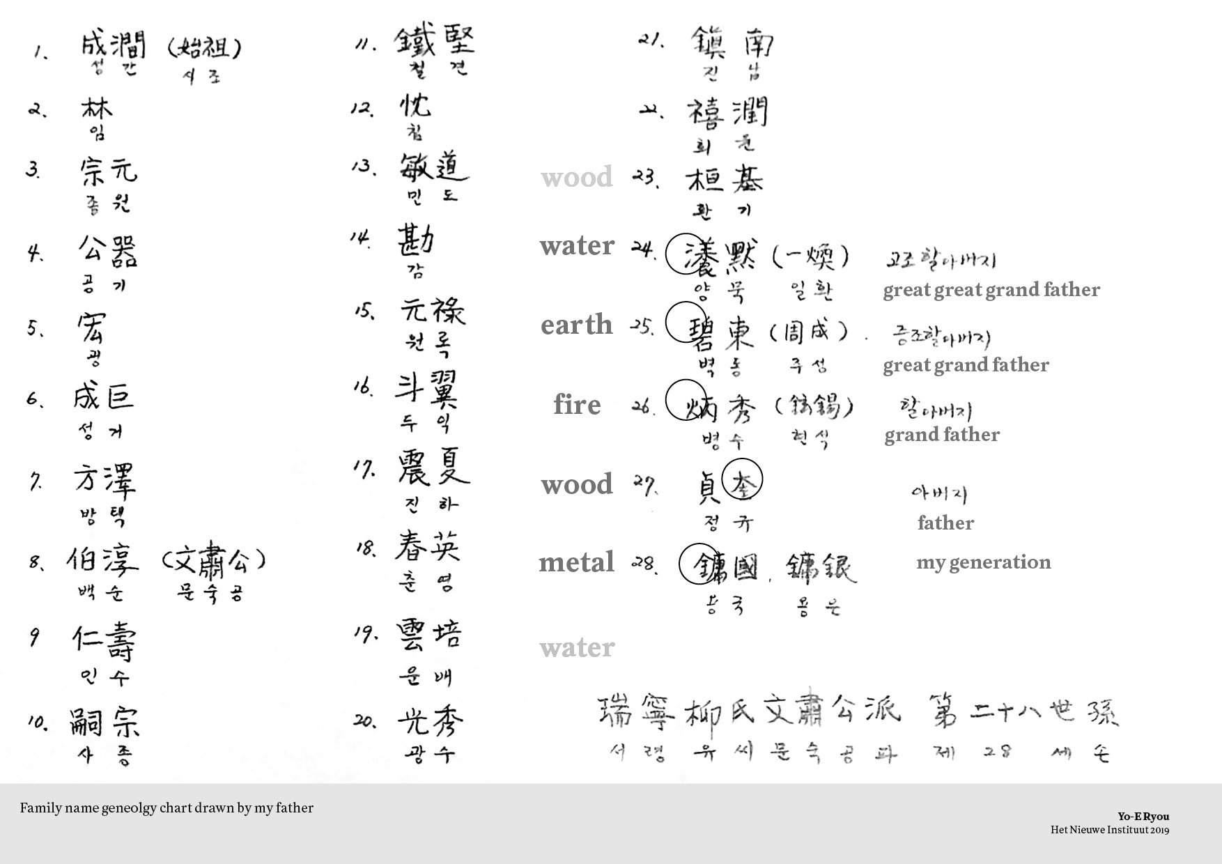 Ryou_Yo-E_Auspicious-Practices-Re-balancing-with-the-Five-Planets-Theory2.jpg