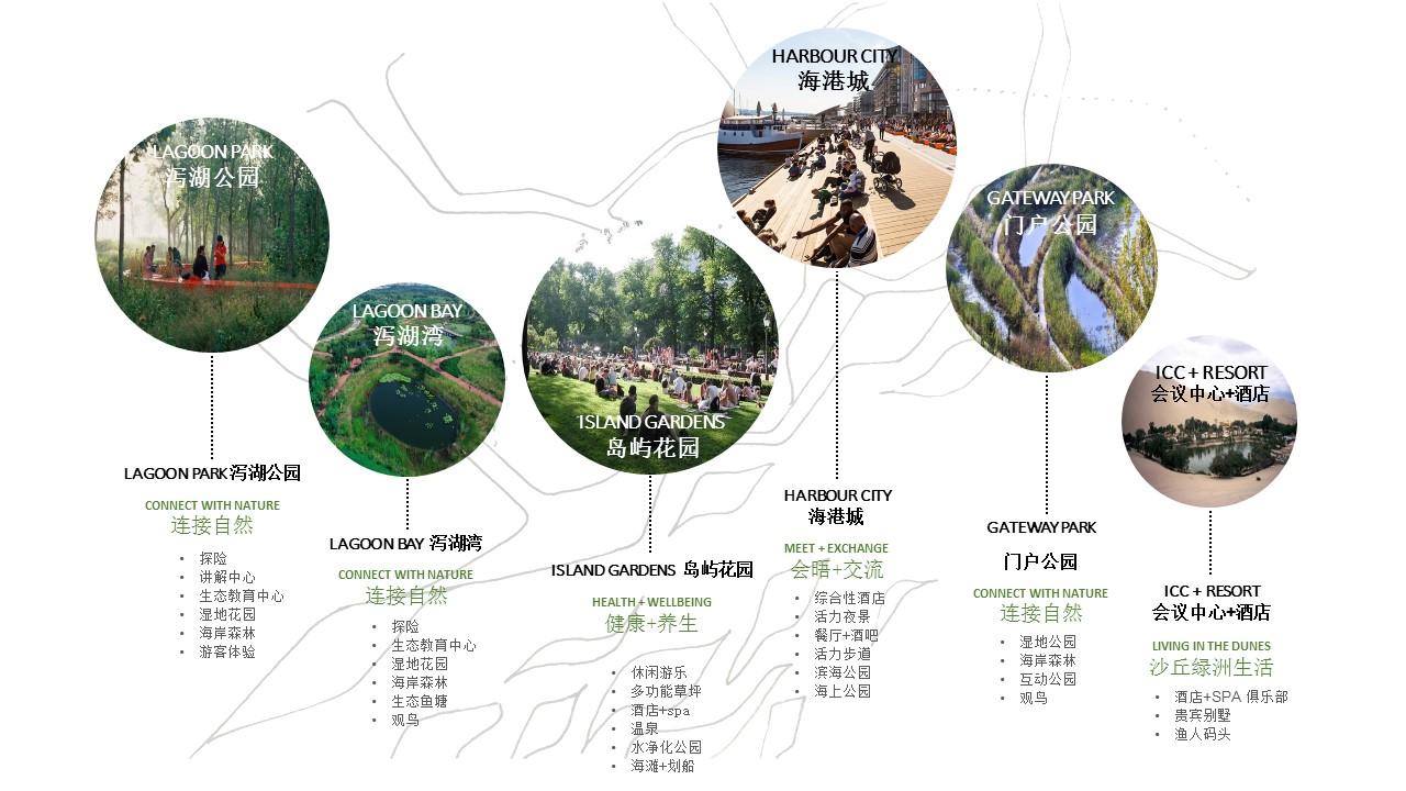 Morphis Qinhuangdao 1-9.JPG