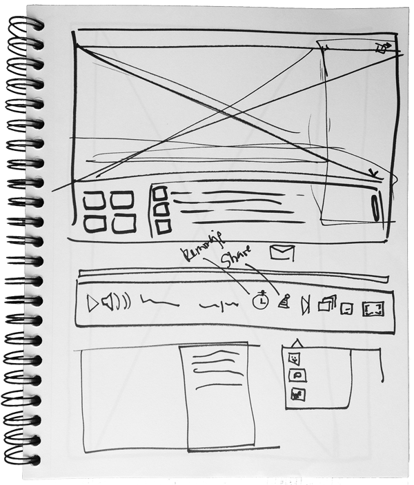 A sample sketch from a design studio exploring ways of integrating new social features into the existing Netflix interface.