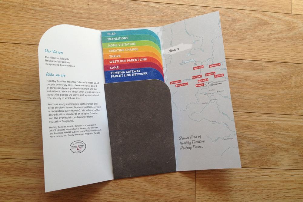 HFHF Brochures&Folder.jpg