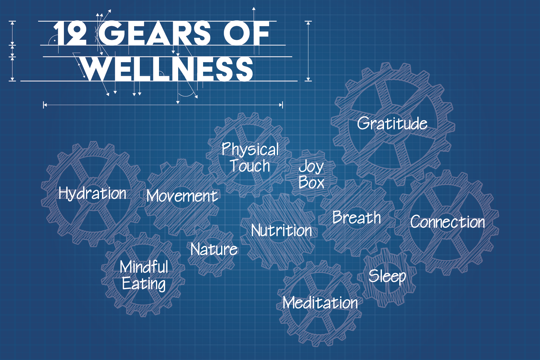 These wellness gears work as a system- if one is off, it affects the others...