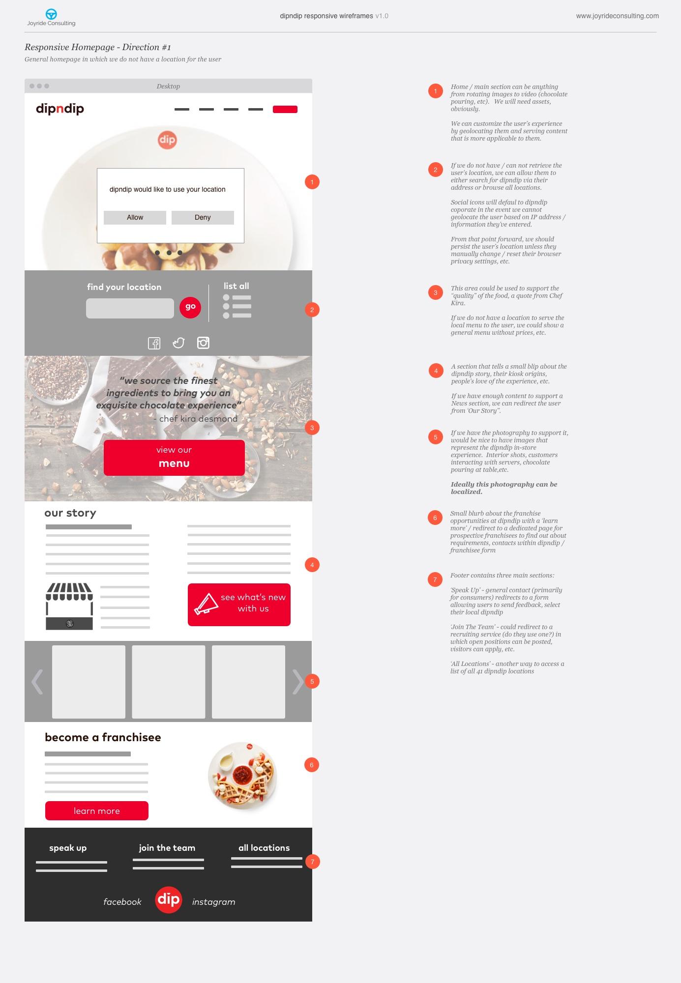 01 - dipndip - responsive homepage.jpg