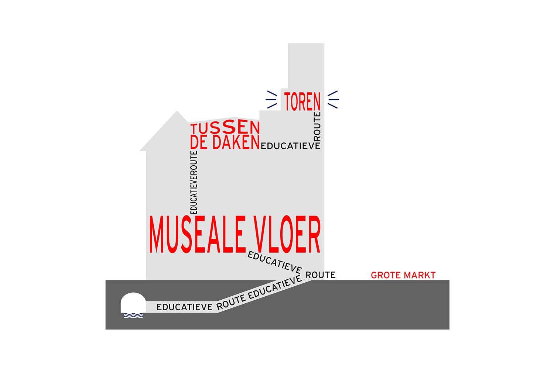 03_schemas_museale route.jpg