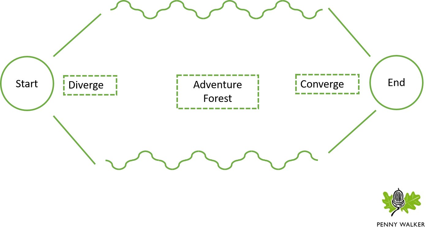 adventure forest.png