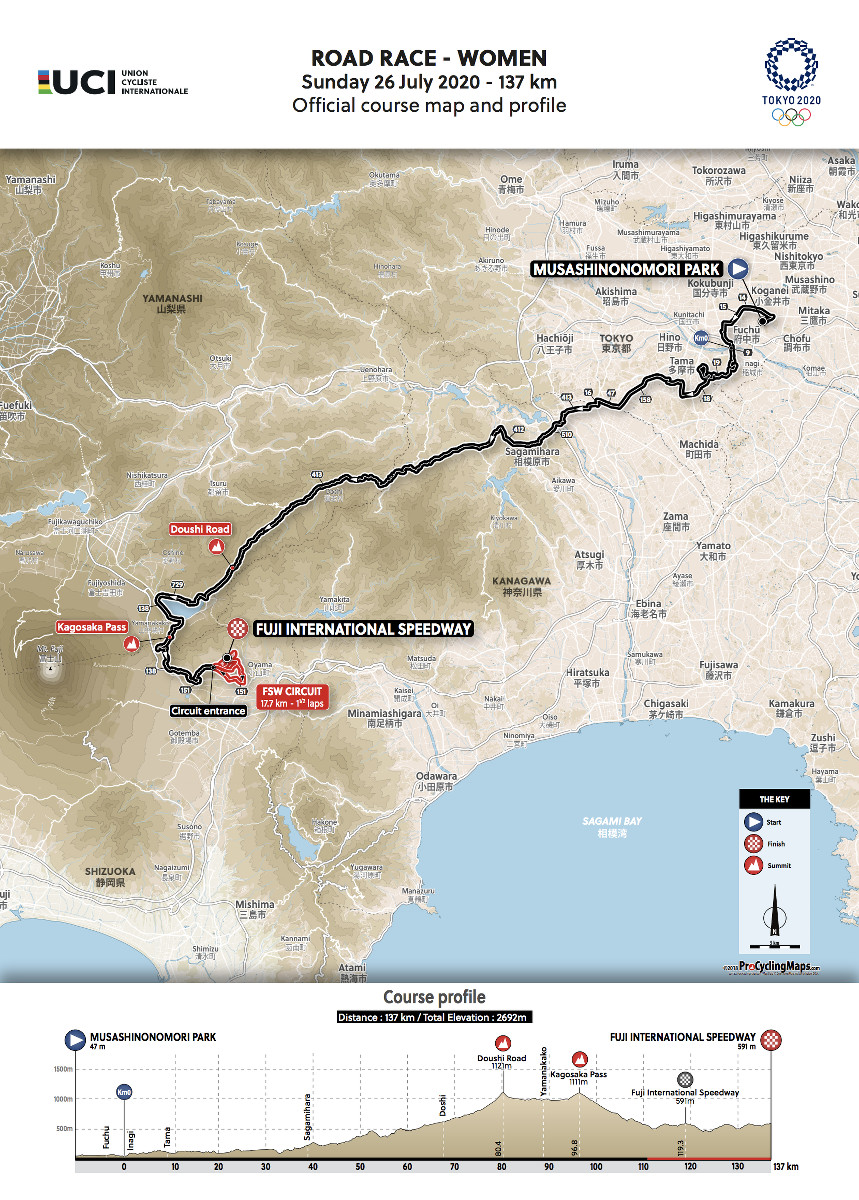Women Elite Road Race – Official course map and profile
