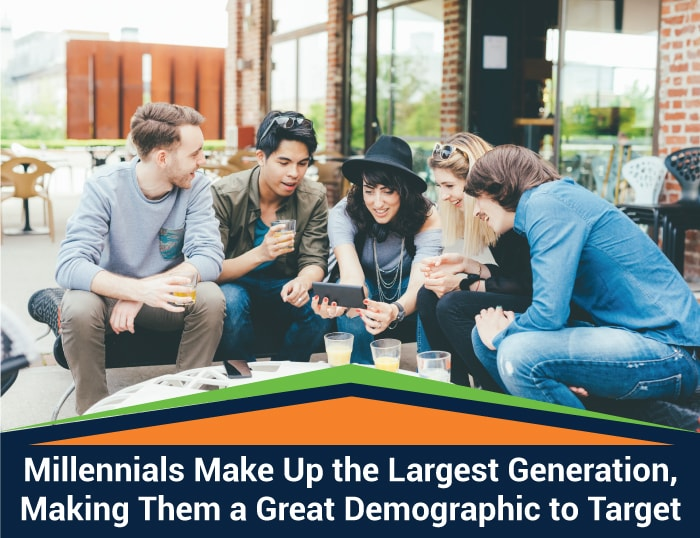 Millennials Make Up the Largest Generation, Making Them a Gerat Demographic to Target.jpg