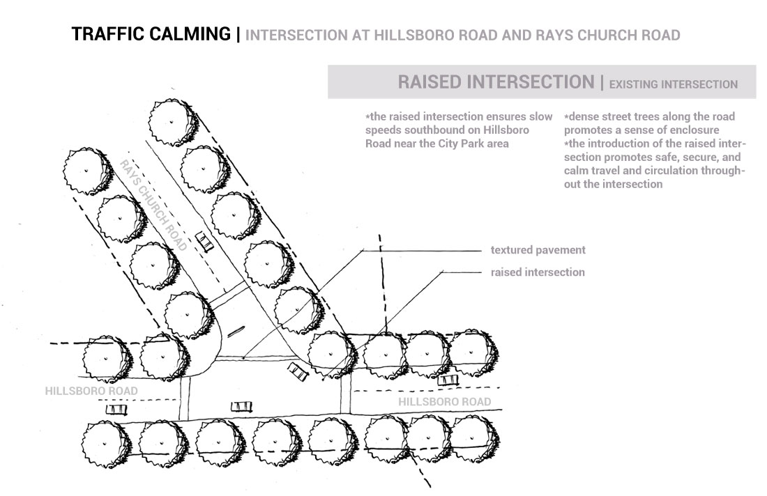 Concepts_Rays-Church-Intersection (1).jpg