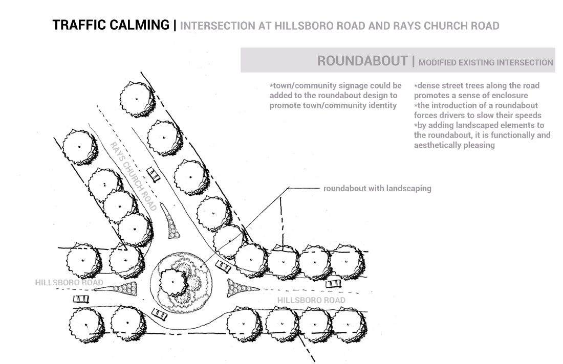Concepts_Rays-Church-Intersection4.jpg