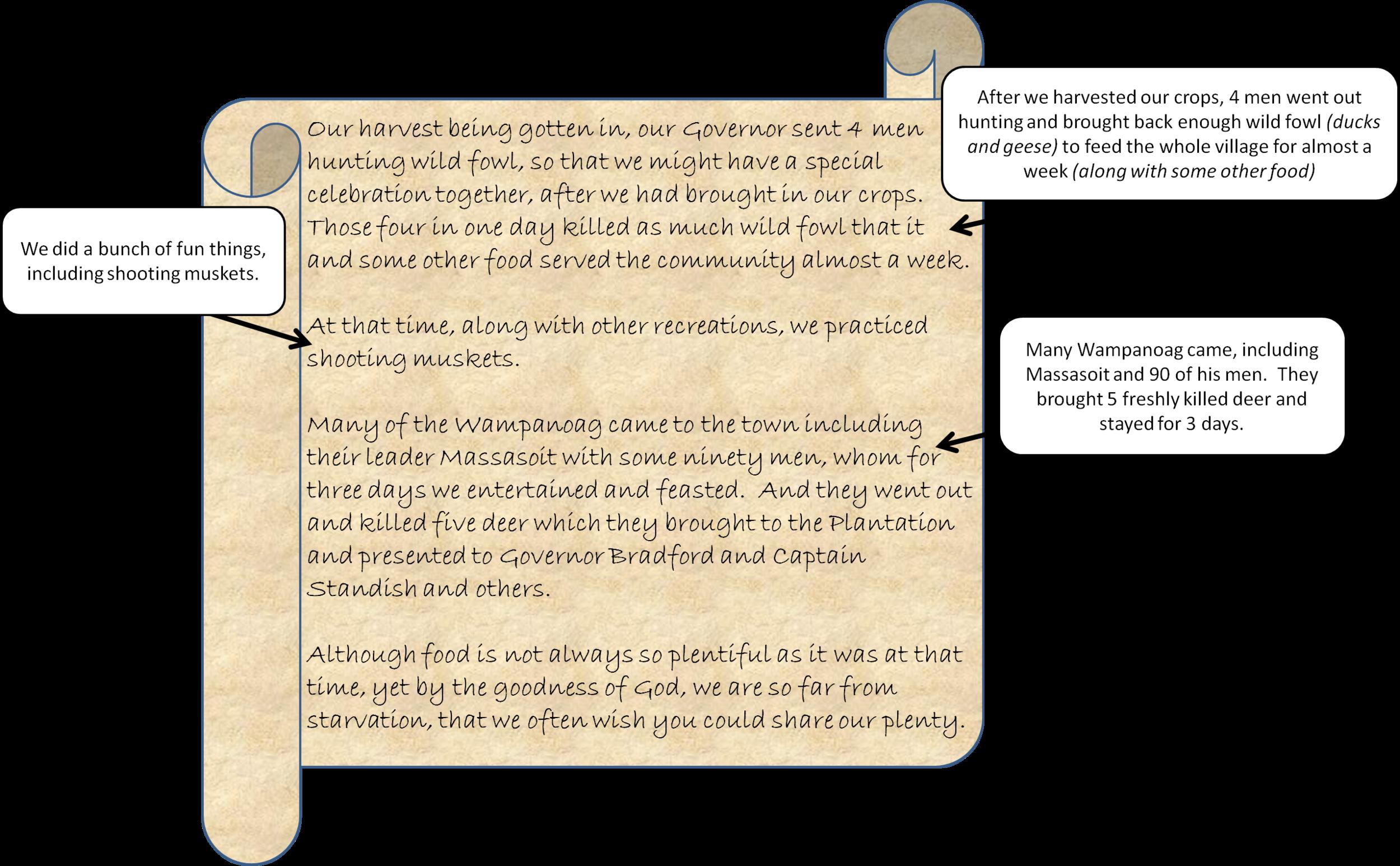 Modernized English provided by the Plimoth Plantation ( www.plimoth.org ).