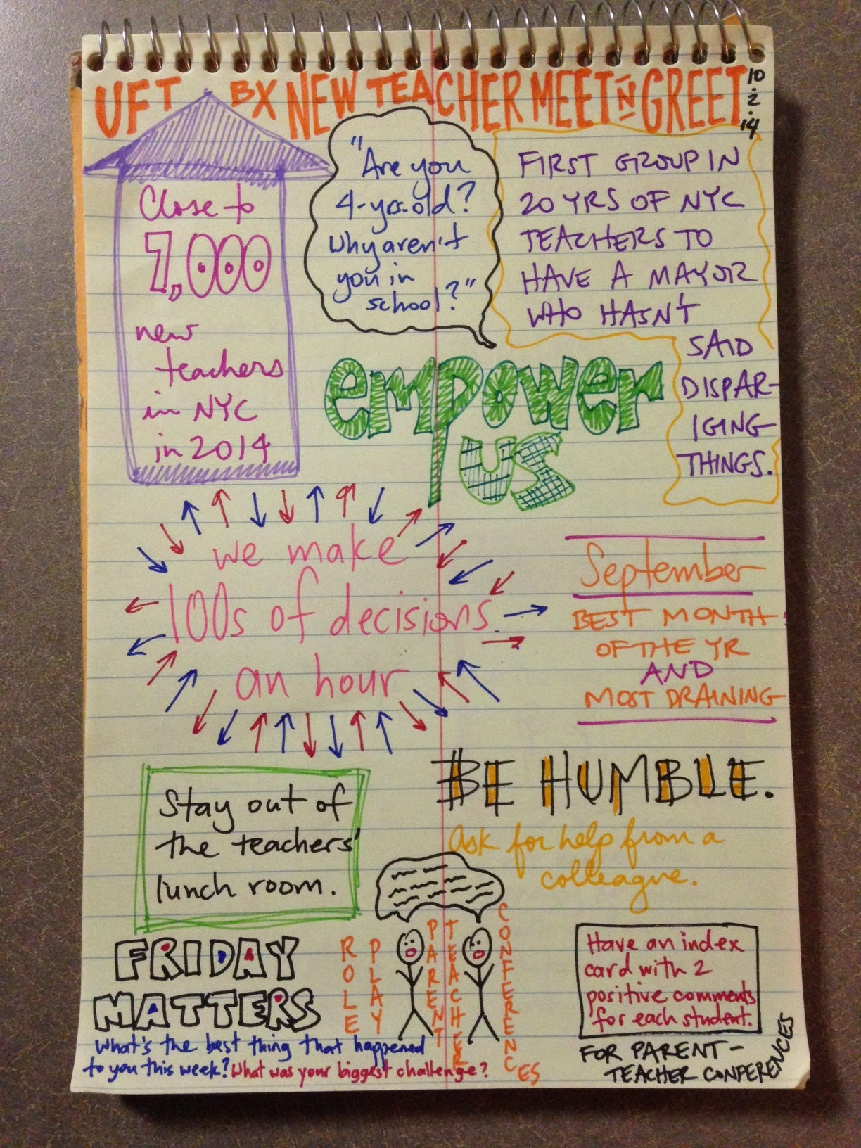 A page of my sketch notes from the event.