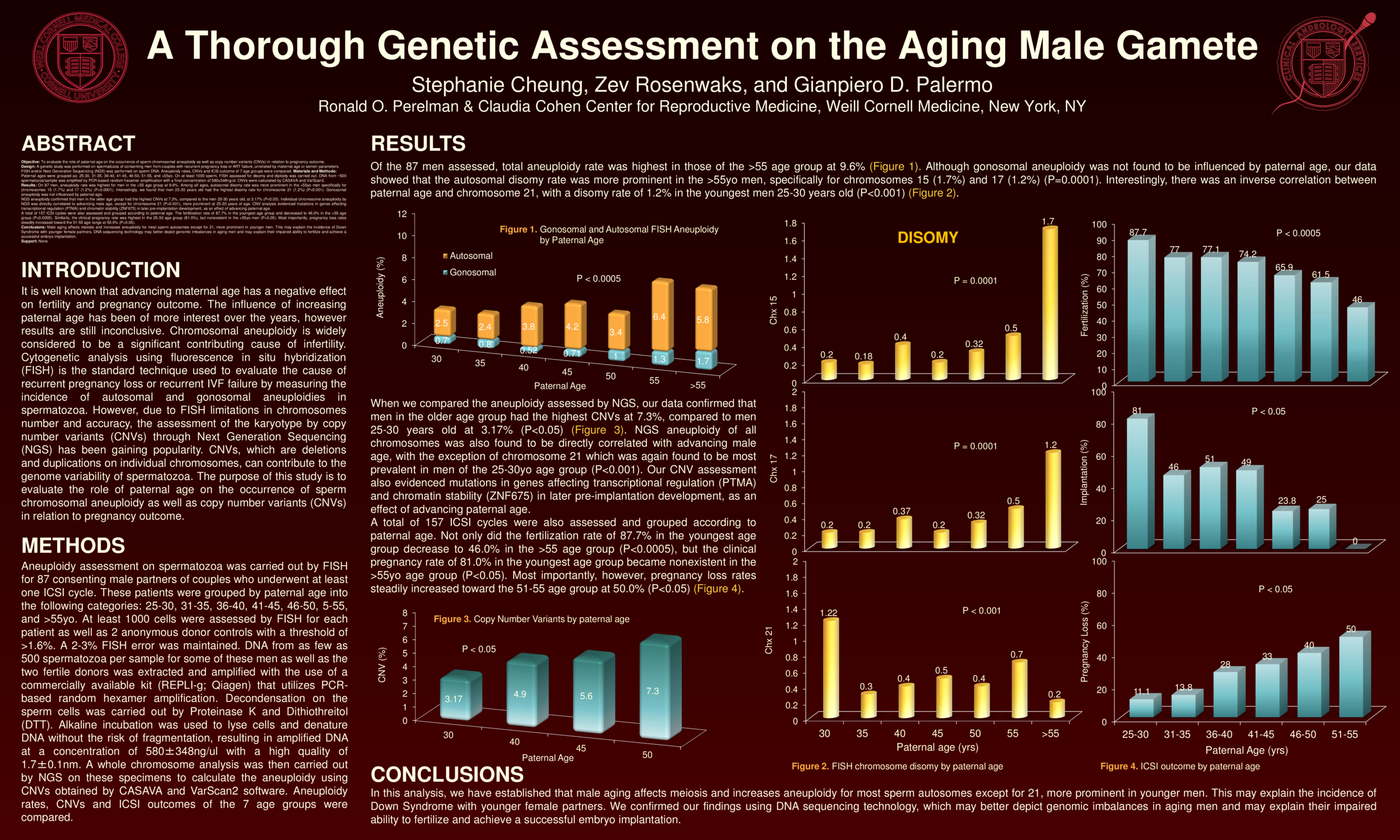A Thorough Genetic Assessment on the Aging Male Gamete.png
