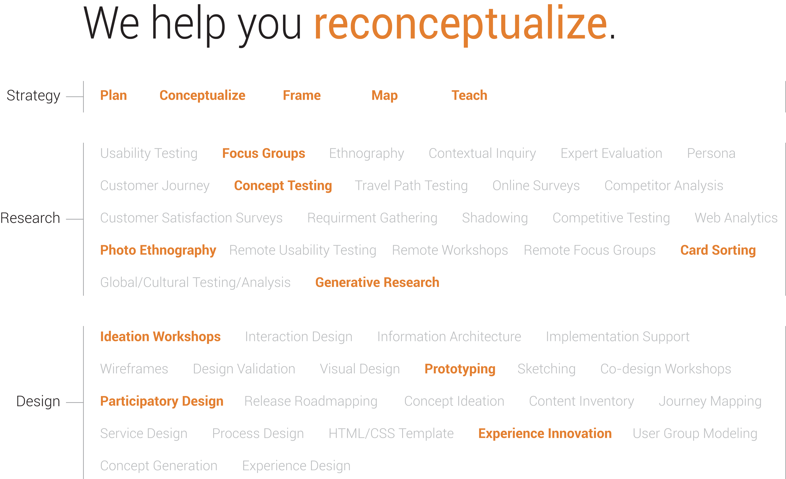 dynamic_strategy_page-practice_reconceptualize.png