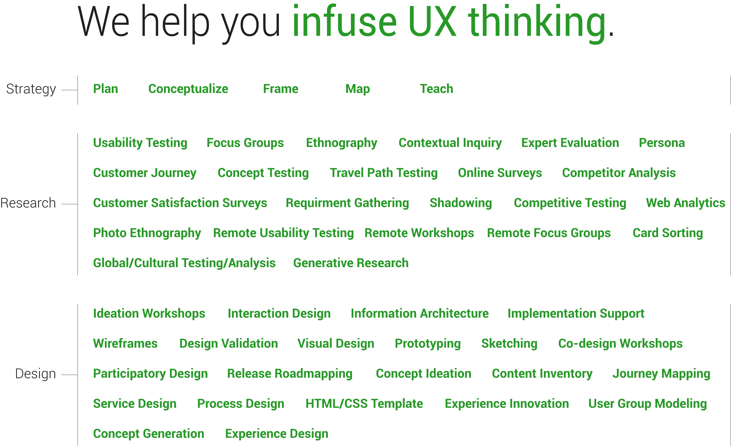 dynamic_strategy_page-practice_infuse UX thinking.png