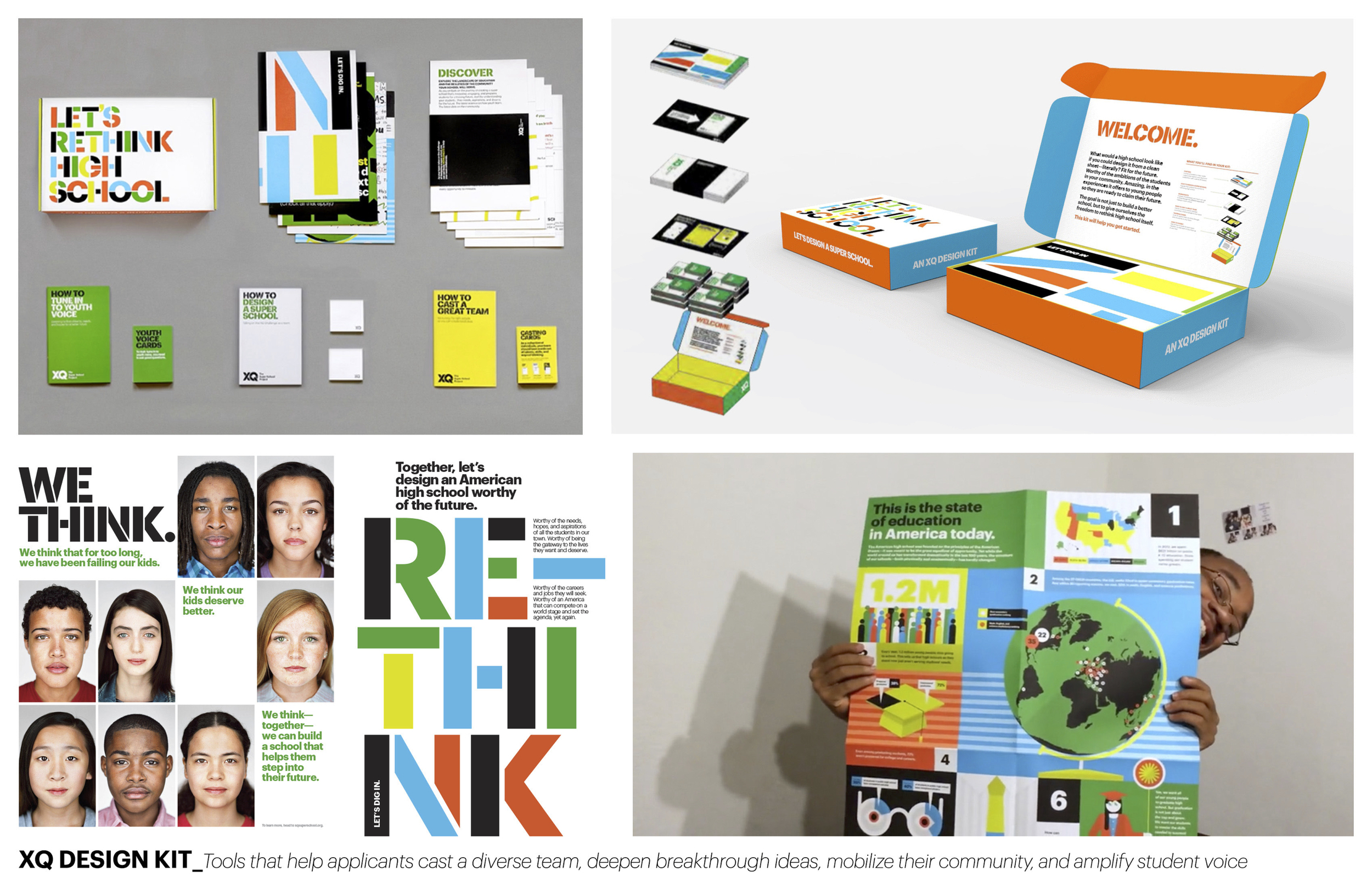 School Design Kit  - Tools that help applicants cast a diverse team, deepen breakthrough ideas, mobilise their community, and amplify student voice