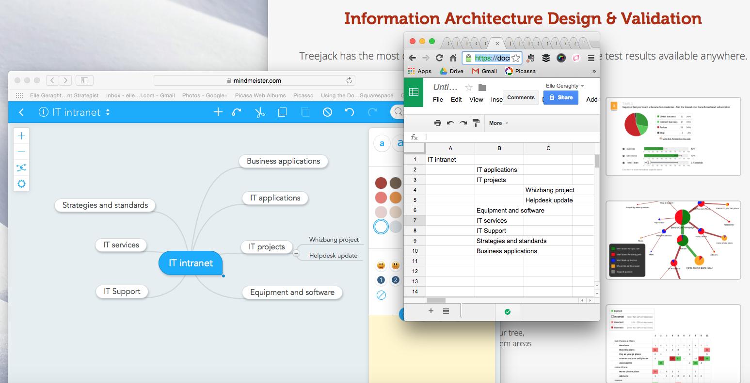 Three tools: Mind Meister, Google Docs and Treejack