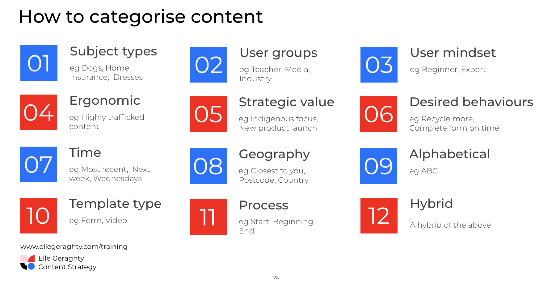 How to catagorise content - Elle Geraghty content strategy.png