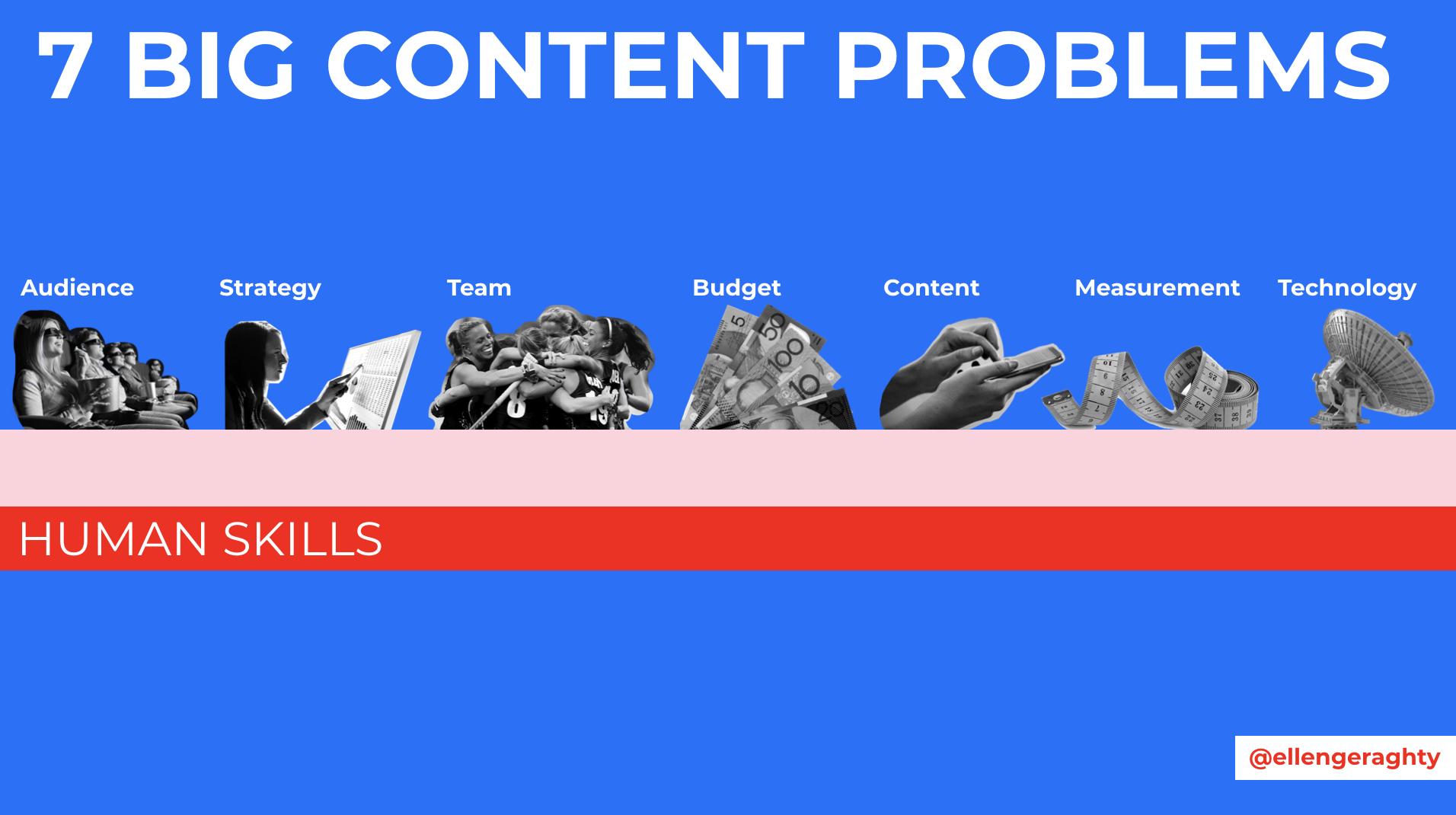 Elle Geraghty content strategy - 7 big content problems.png