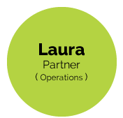 Laura-Habeth
