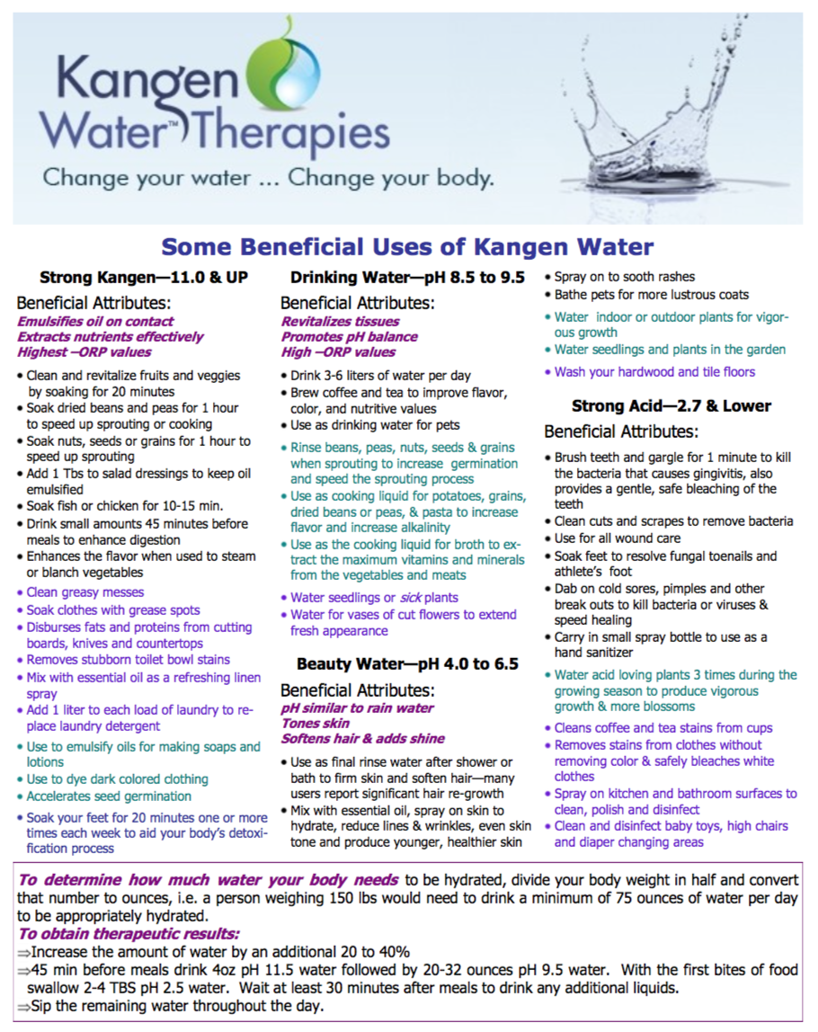 Kangen Water Therapies.png